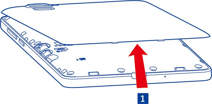 SIMカード/SDカードの取り付け方法